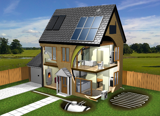 Energy saving households